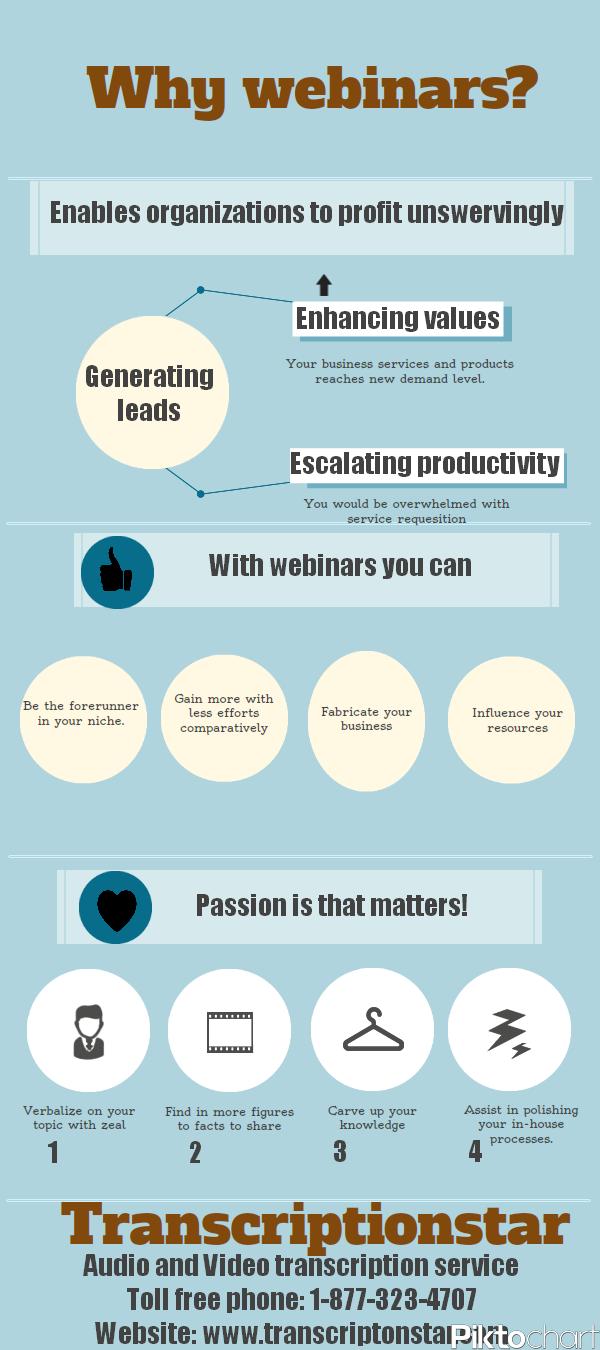 why webinars