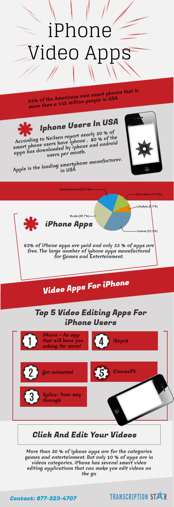 Video editing apps for iphone-TranscriptionStar
